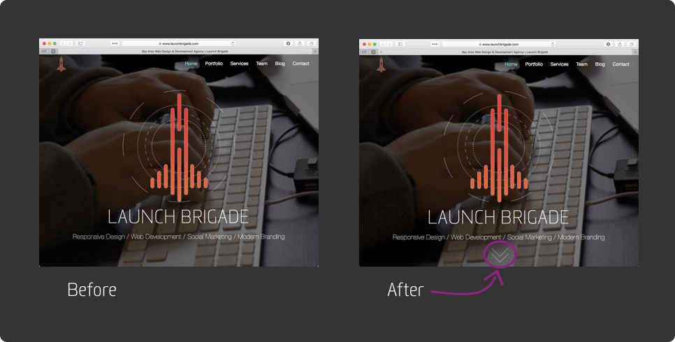 Before and after of how testing can change your website design